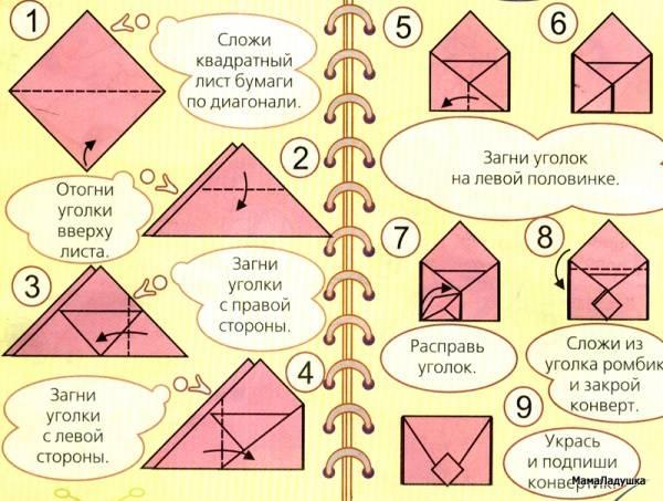 Как сделать из бумаги письмо поэтапно
