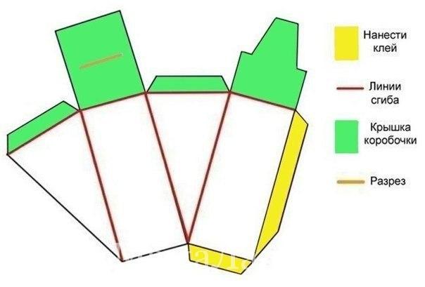 1. схема