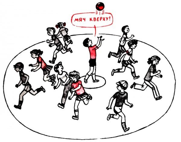 Подвижные игры мамаладушка part 2